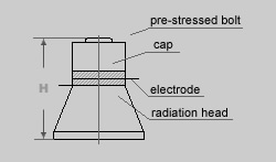 Horn transducer structure