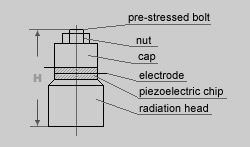 Straight transducer structure