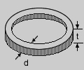 Thin Piezoelectric Rings Radial Mode